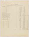 Click to select: October invoices