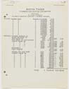 Click to select: November invoices