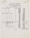 Click to select: April invoices