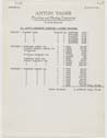 Click to select: August invoices