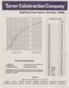 Click to select: Building Cost Index