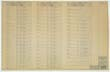 Click to show Lighting Panel Schedules - Sheet 4 (No. 9-E-43) 43
