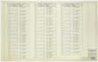 Click to show Lighting Panel Schedules - Sheet I (No. 9-E-40) 38