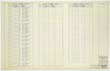 Click to show Lighting Panel Schedules - Sheet II (No. 9-E-41) 39