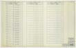 Click to show Lighting Panel Schedules - Sheet III (No. 9-E-42) 40