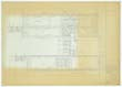 Click to show Lab-Office and Classroom Wings - Second Floor Framing Plan (No. S-8) 8