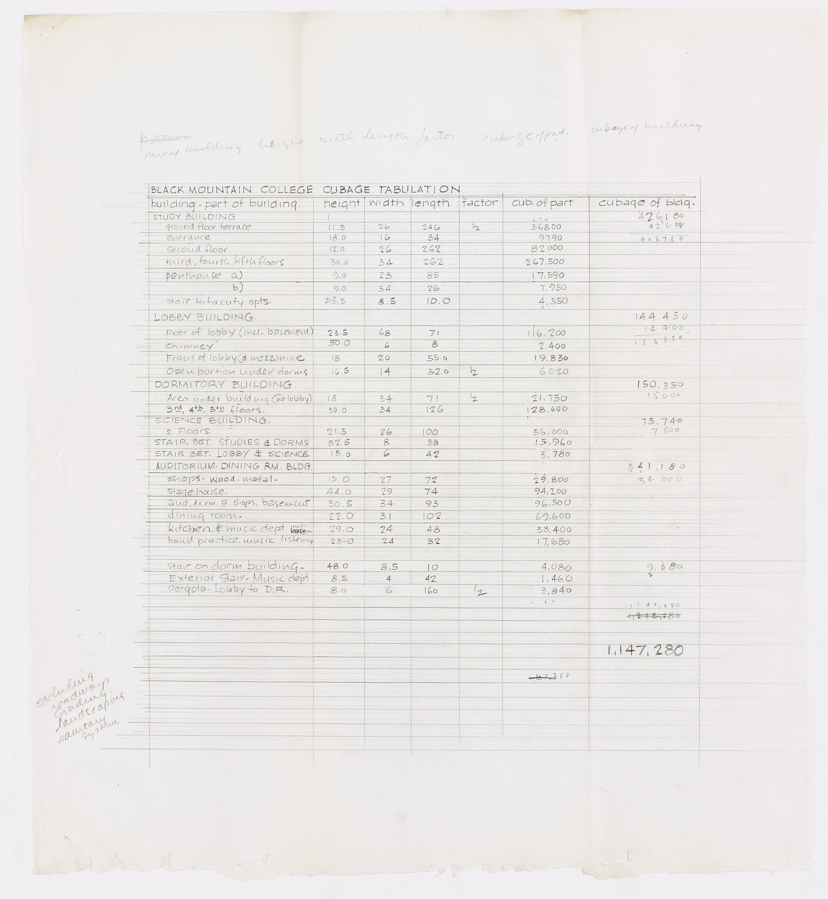 Click to select: Black Mountain College Cubage Tabulation